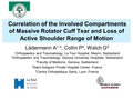 Correlation of the involved compartments of massive rotator cuff tear and loss of active shoulder range of motion