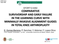 Comparative survivorship and early failure in the learning curve with minimally invasive alignment guides in total knee arthroplasty
