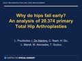 Why Do Hips Fail Early? An Analysis Of 20.374 Primary Total Hip Arthroplasties
