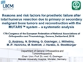 Reasons And Risk Factors For Prosthetic Failure After Total Humerus Resection Due To Primary Or Secondary Malignant Bone Tumors And Reconstruction With The Mutars™ System – A Systematic Analysis