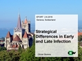 Strategical Differences In Early And Late Infection