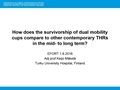 How Does The Survivorship Of Dual Mobility Cups Compare To Other Contemporary THRs In The Mid- To Long-Term?