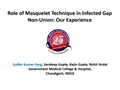 Role Of Masquelet Technique In Infected Gap Non-Union: Our Experience